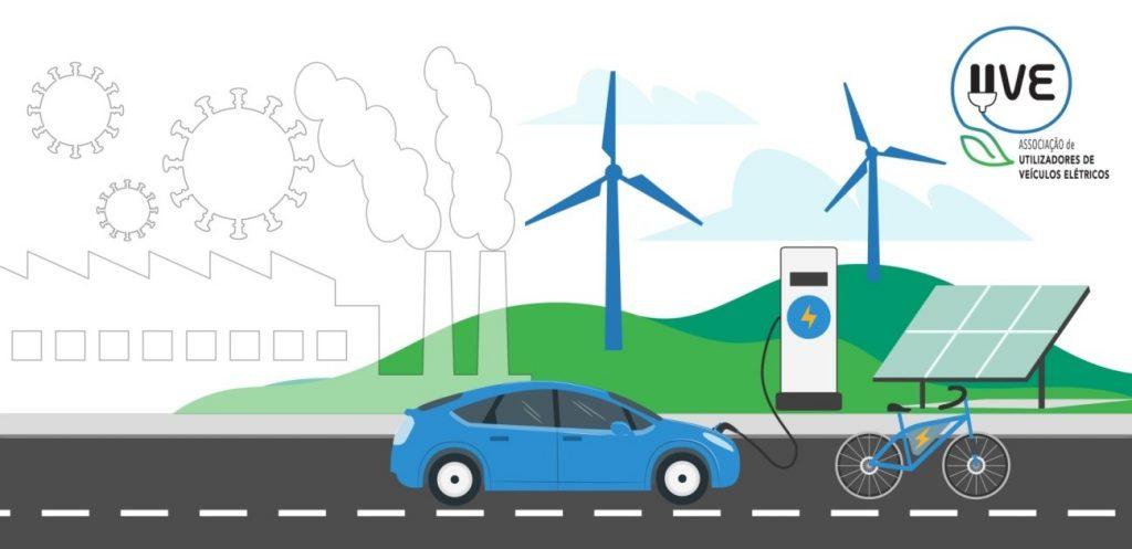 Esquema de eco-mobilidade com veículos elétricos